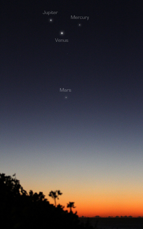 2011 conjunction of four planets