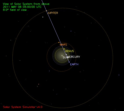 2011 conjunction of four planets (Solar System simulation)