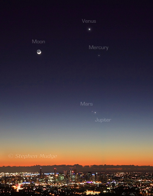 2011 conjunction of four planets with Moon